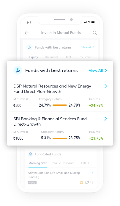 Funds with Highest Returns image