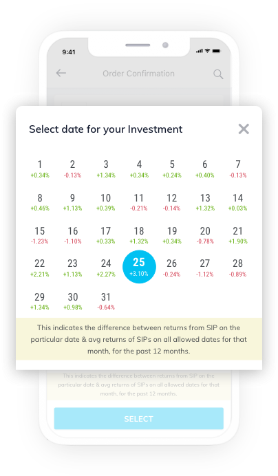 Suggested days for SIP image